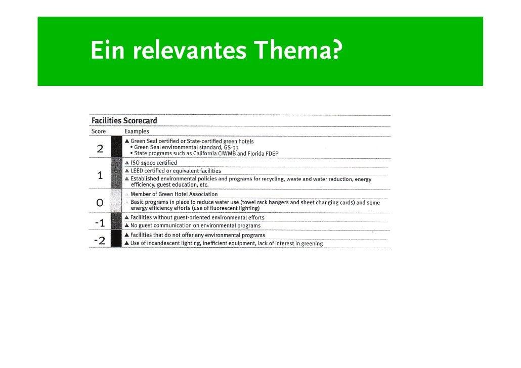 Ein relevantes Thema?           Beispiel AVEDA – Meeting Score Card