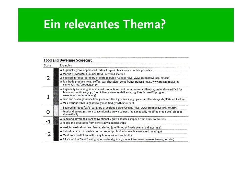 """Paradigmenwechsel  Value for Money – """"Geiz ist geil""""                   Ethik               Profit"""
