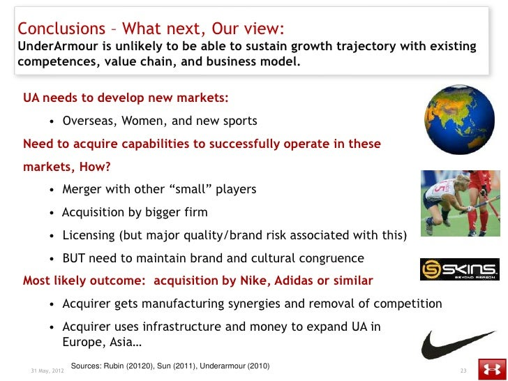management of under armour Under armour's slowing growth is troubling to investors chart by author, data from under armour annual reports management's pitch plank kicked off the management review portion of the meeting with a brief history of the company, a business that is now slowing down to speed up.