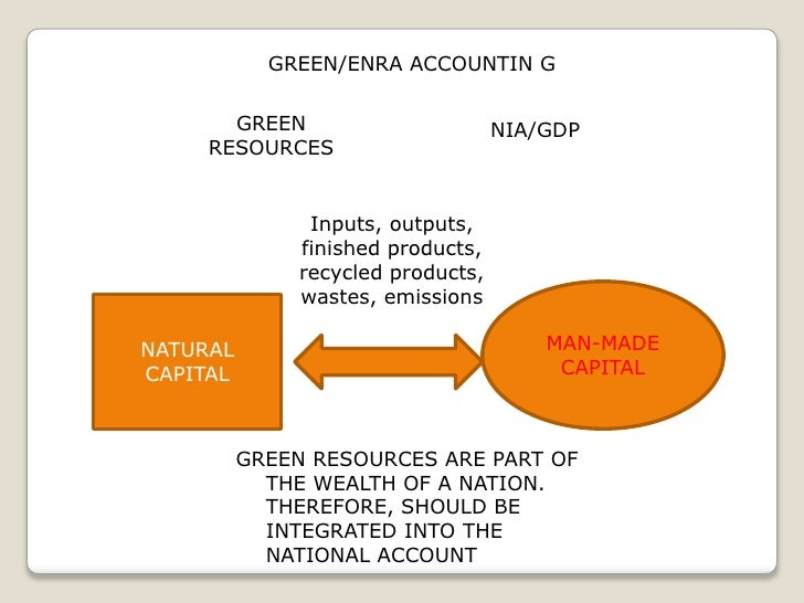 green accounting Environmental management accounting (ema) is a cover title used to describe different aspects of this burgeoning field of accounting the focus of ema is as.