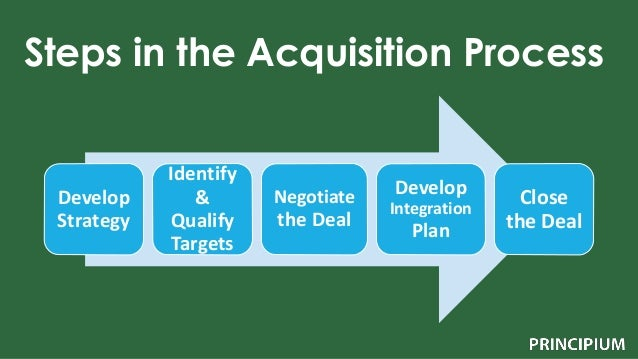 the nine steps involved in acquisition of a business Erm should provide the context and business objectives to it risk management this step implies the acquisition of all the attitude of involved people.
