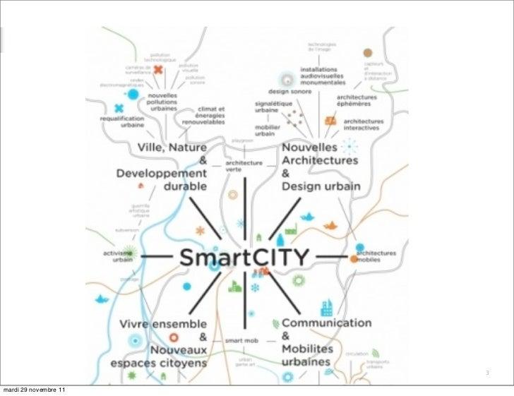 Green and Connected Territories_Jean Pouly_Nouvelles organisations, nouveaux lieux de travail Slide 3