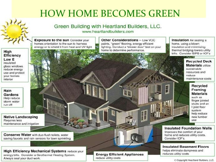 HOW HOME BECOMES GREEN; 18. SELECTION CRITERIA OF GREEN BUILDING MATERIALS  ...