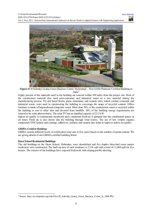 Green Building Construction For Sustainable Future