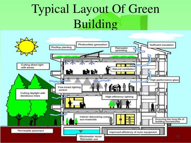 Green building materials typical layout of green building 20 sciox Choice Image