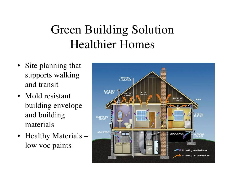 Green Building Final Presentation