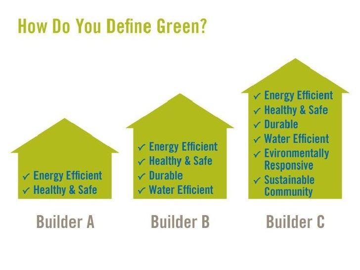 Green Building Materials Laney