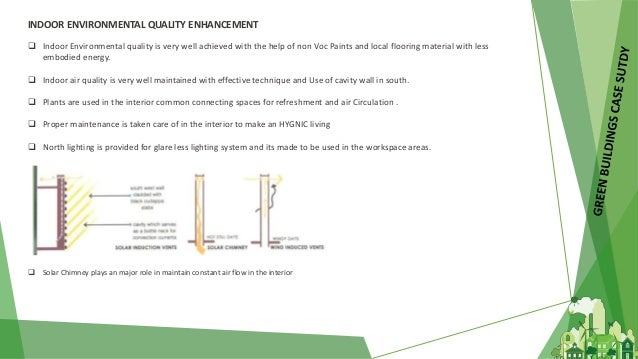 Green Buildings Case Study