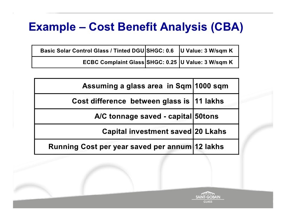 Green Buildings Facade Approach – Simple Cost Benefit Analysis Template