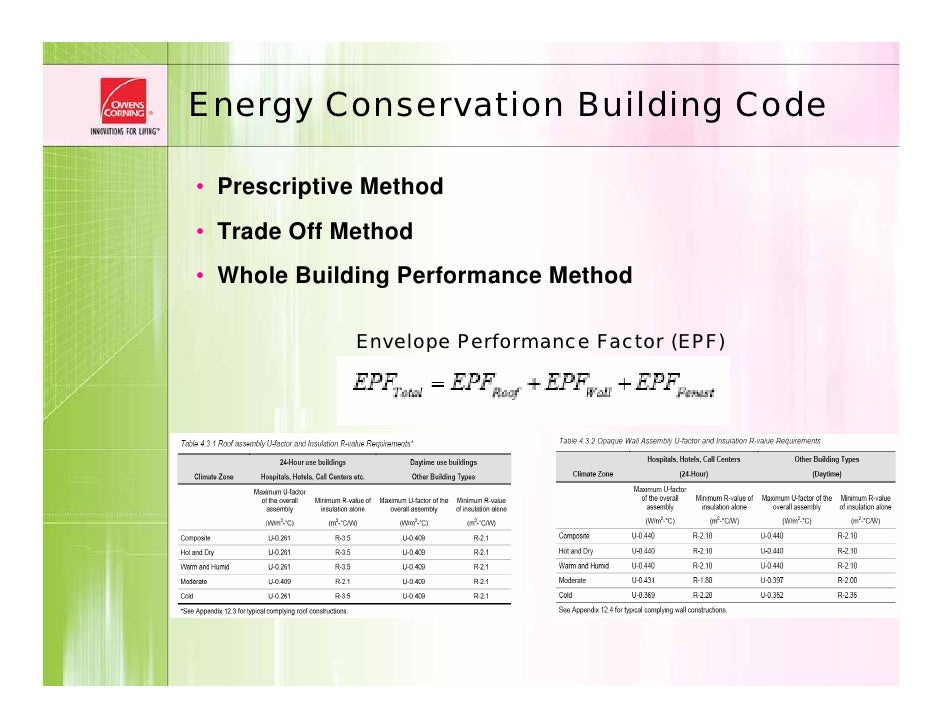 """design trade off approach for cost schedule and performance Trade-off analysis in a project environment """"when we try to a systems approach to the time–cost–performance triangle is the """"magic combination."""