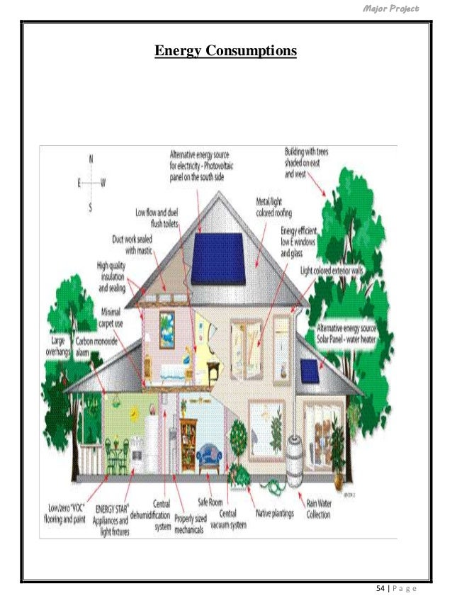Green building vs conventional building