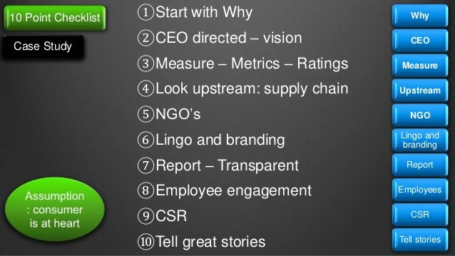 ①Start with Why ②CEO directed – vision ③Measure – Metrics – Ratings ④Look upstream: supply chain ⑤NGO's ⑥Lingo and brandin...