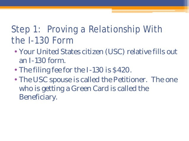 Immigration: How to Get A Green Card Through Marriage