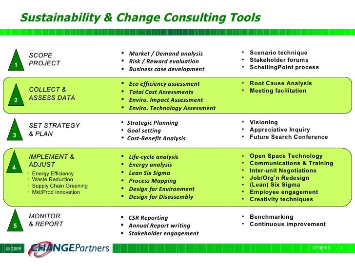 Sustainability and systemic change resistance