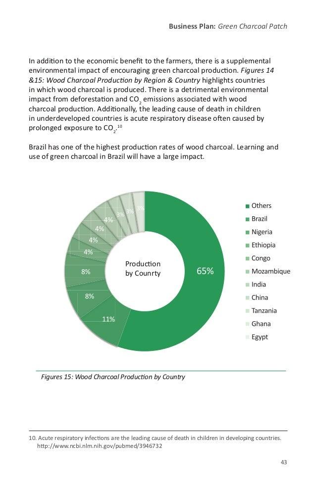 Burning ambition - the charcoal business helping woodlands flourish