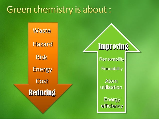 green chemistry principles and applications