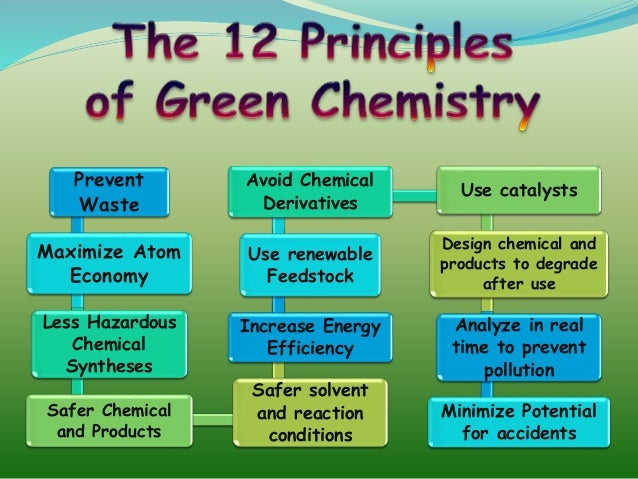 Prevent Waste Maximize Atom Economy Less Hazardous Chemical Syntheses Safer Chemical and Products Safer solvent and reacti...