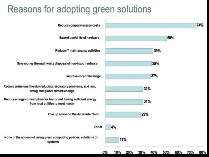 Steps For Green Computing•   Environmentally Sound Purchase Systems•   Sustainable Green Computing Plan•   Reduce Paper Co...