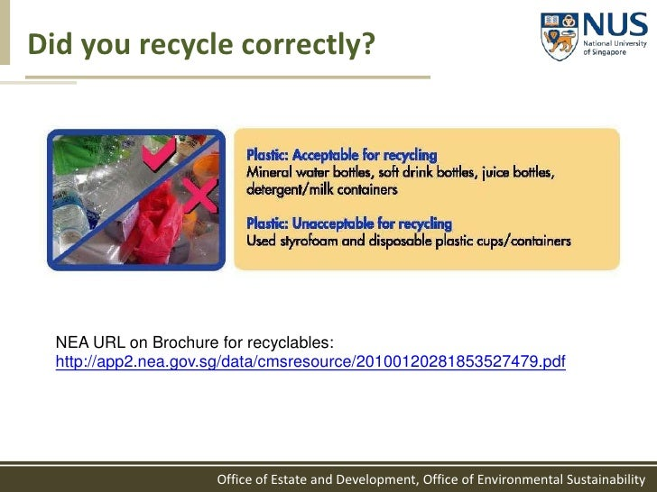 Using Human Psychology to influence recycling and green