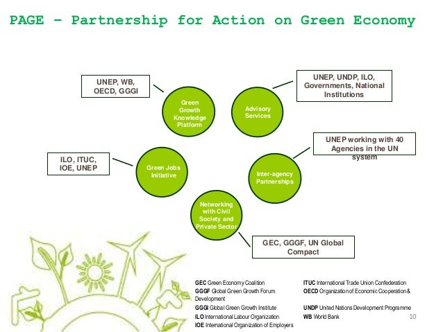 What Is Green GDP?