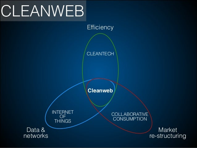 CLEANWEB Efficiency  CLEANTECH  Cleanweb  INTERNET OF THINGS  Data & networks  COLLABORATIVE CONSUMPTION  Market re-structu...