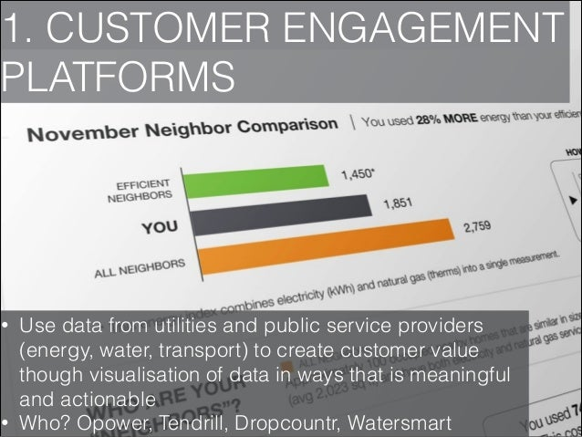 1. CUSTOMER ENGAGEMENT PLATFORMS  •  •  Use data from utilities and public service providers (energy, water, transport) to...