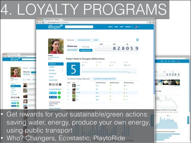 4. LOYALTY PROGRAMS  •  •  Get rewards for your sustainable/green actions: saving water, energy, produce your own energy, ...