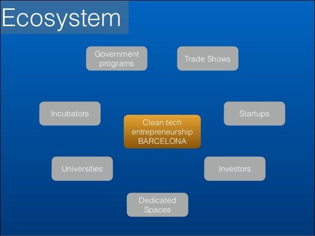 Ecosystem Government programs  Trade Shows  Incubators  Startups Clean tech entrepreneurship BARCELONA  Universities  Inve...