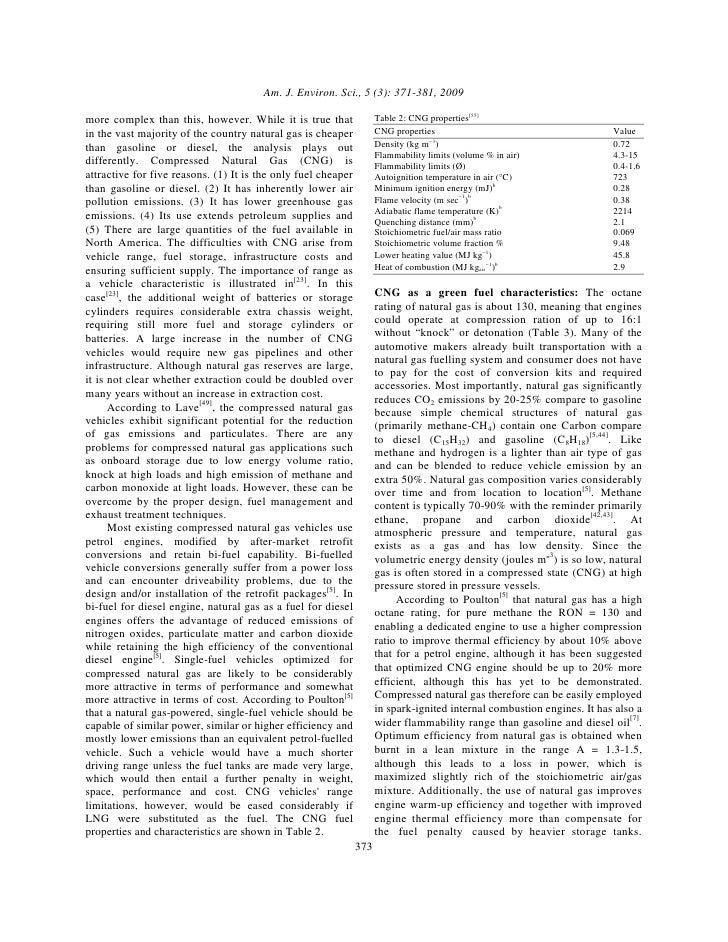 Compressed Natural Gas Energy Density
