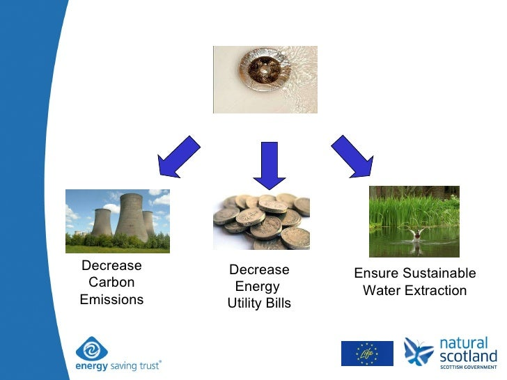 Decrease Energy  Utility Bills Decrease Carbon Emissions Ensure Sustainable Water Extraction