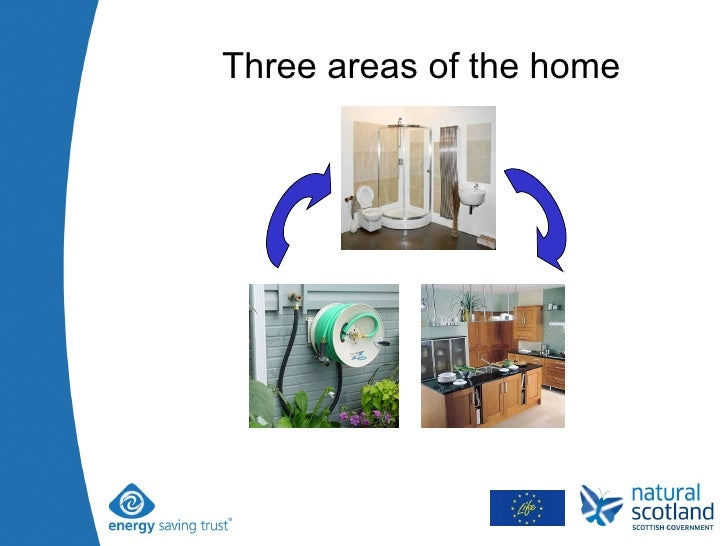 Three areas of the home