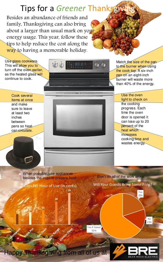 Tips for a Greener Thanksgiving Besides an abundance of friends and family, Thanksgiving can also bring about a larger tha...