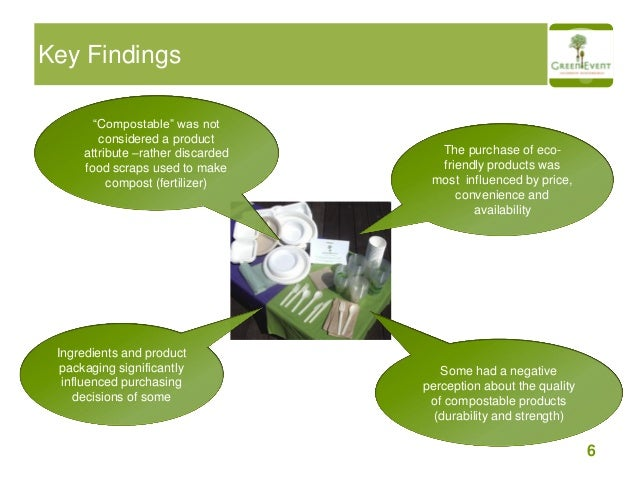 eco friendly products and consumer perception 56 consumer perceptions of environmentally friendly products in new  foundland and labrador morteza haghiri a stated-preference model was  specified by.