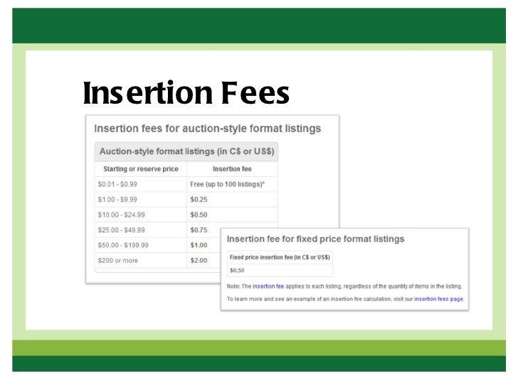 Green Hectares Rural Tech Worksheet – Internet Selling