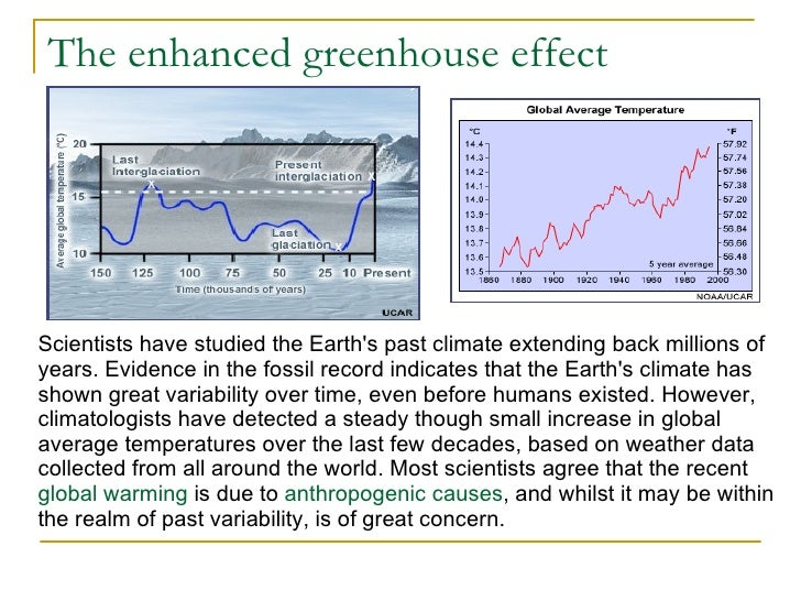 the growing concern over the greenhouse effect on earths climate Effects of changing the carbon cycle all of this extra carbon needs to go somewhere so far, land plants and the ocean have taken up about 55 percent of the extra carbon people have put into the atmosphere while about 45 percent has stayed in the atmosphere.