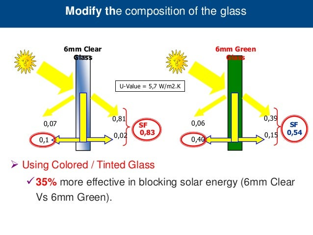 Green house building seminar bsn dengan j chif 34 ccuart Choice Image