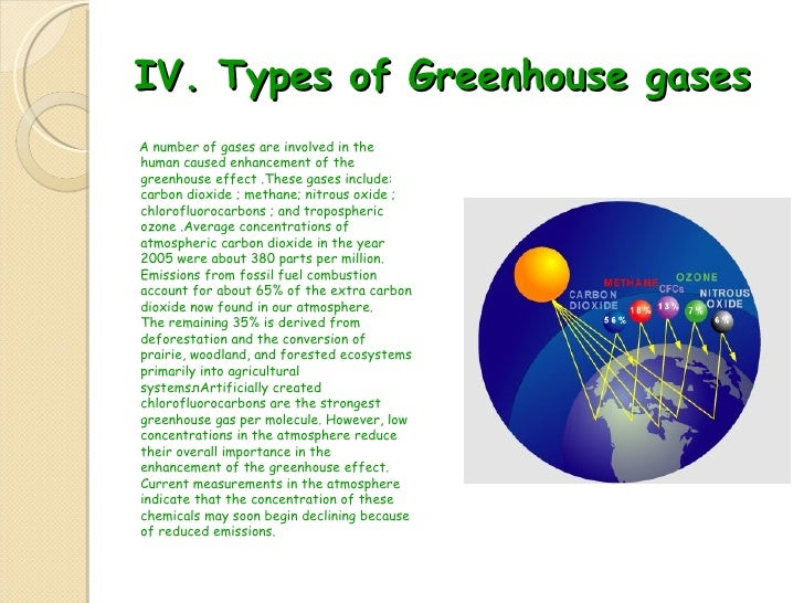 IV. Types of Greenhouse gases <ul><li>A number of gases are involved in the human caused enhancement of the greenhouse eff...