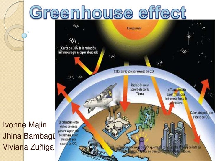 Greenhouseeffect<br />Ivonne Majin<br />JhinaBambagüe<br />Viviana Zuñiga<br />