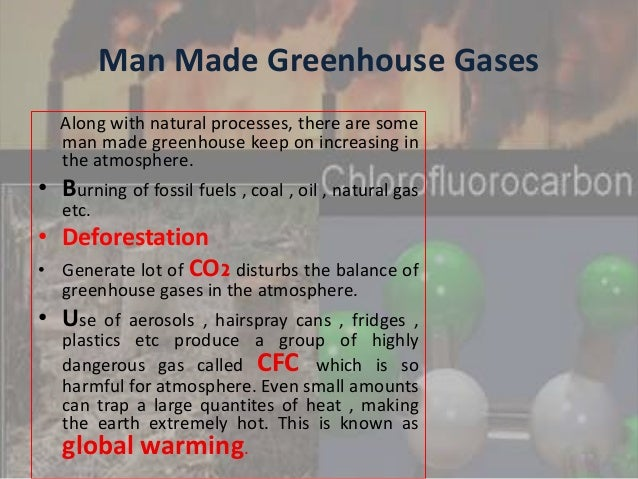 small presentation on global warming