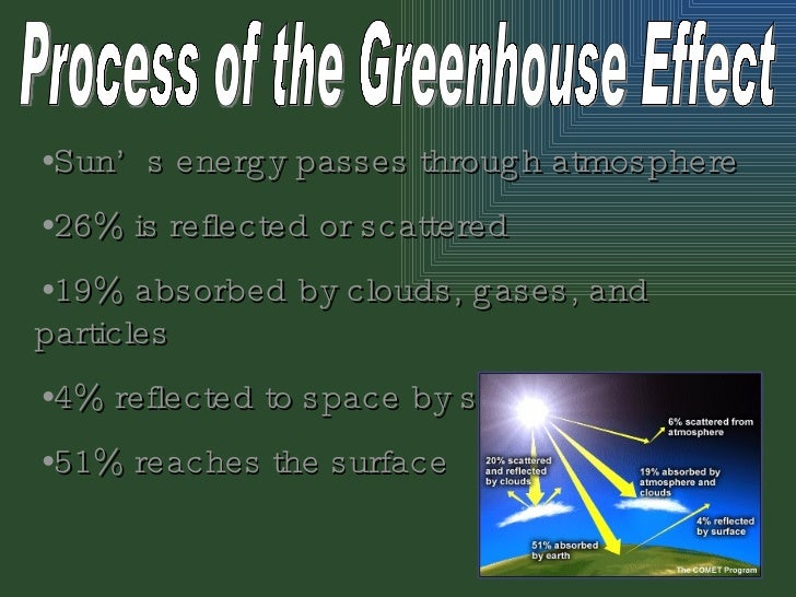 greenhouse effect power point process of the greenhouse effect 8
