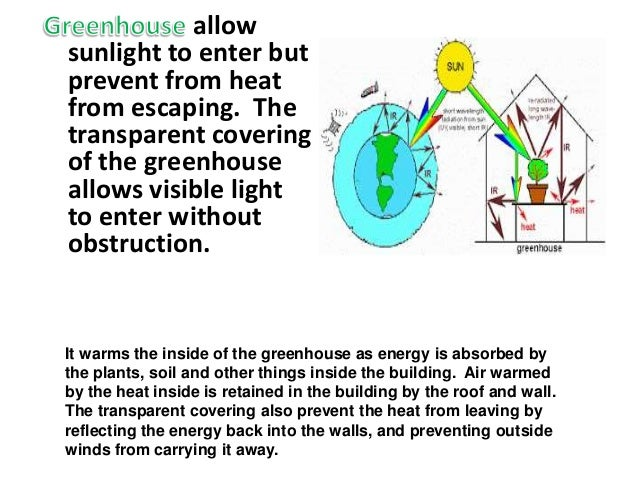 Greenhouse effect with global warming earth and space 7 ccuart Choice Image