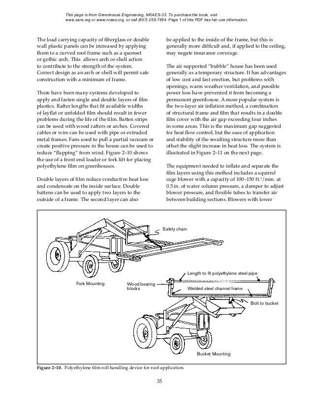 Green house engineering – Carrying Capacity Worksheet