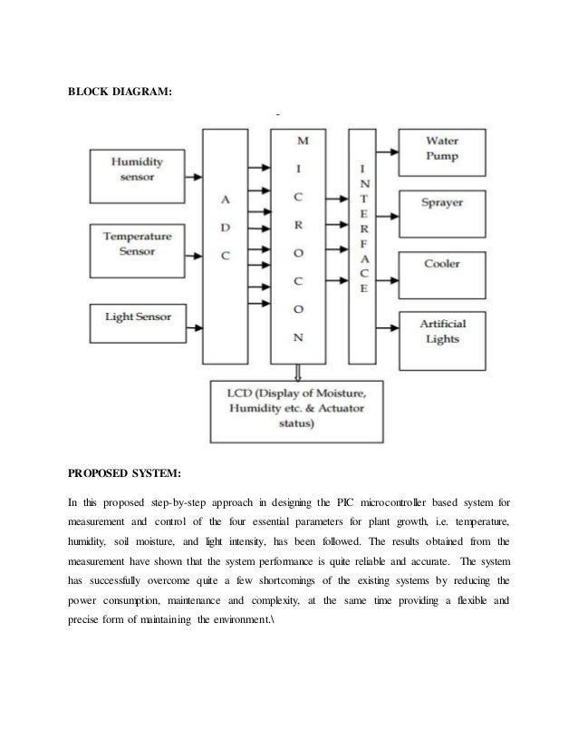 Green house monitoring and control block diagram ccuart Gallery