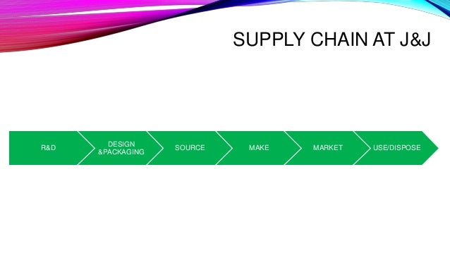 neutrogena operations and supply chain The global supply chain management option within the operations and supply  chain management department teaches students how to perform typical tasks.