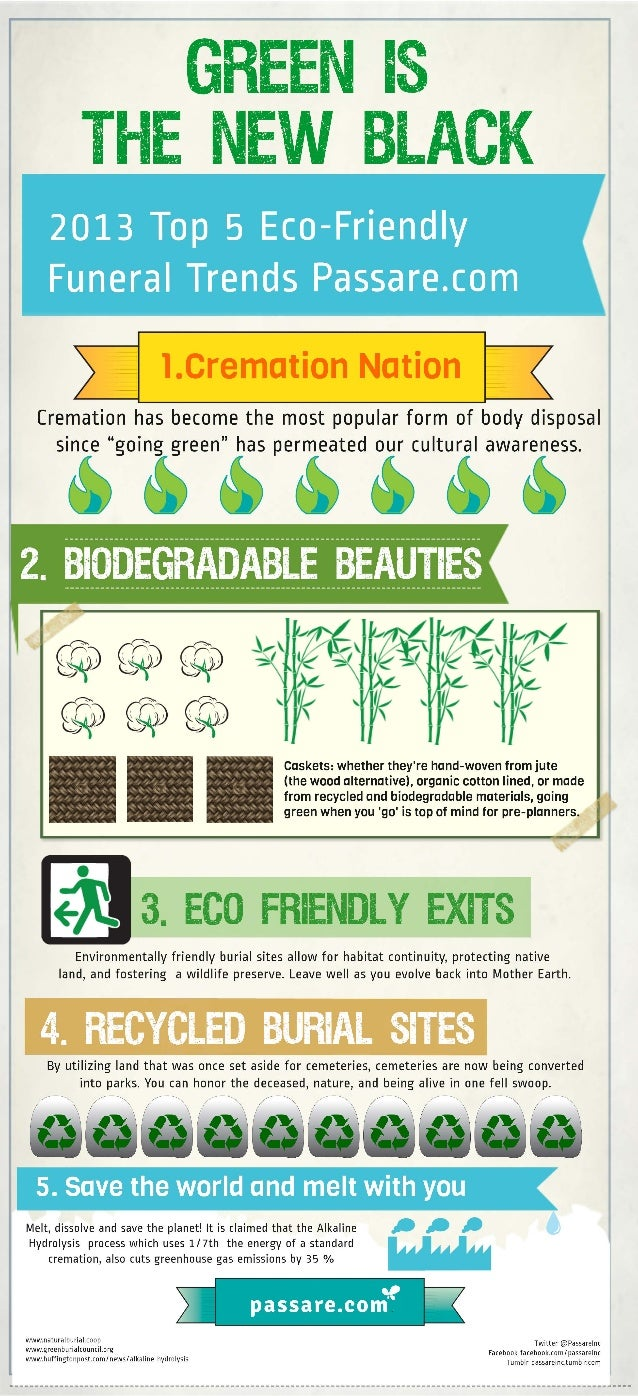 Green is the new black – infographic passare.com
