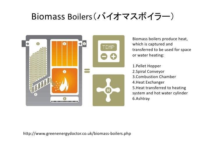 Biomass Boilers(バイオマスボイラー)                                                           Biomass boilers produce heat,        ...