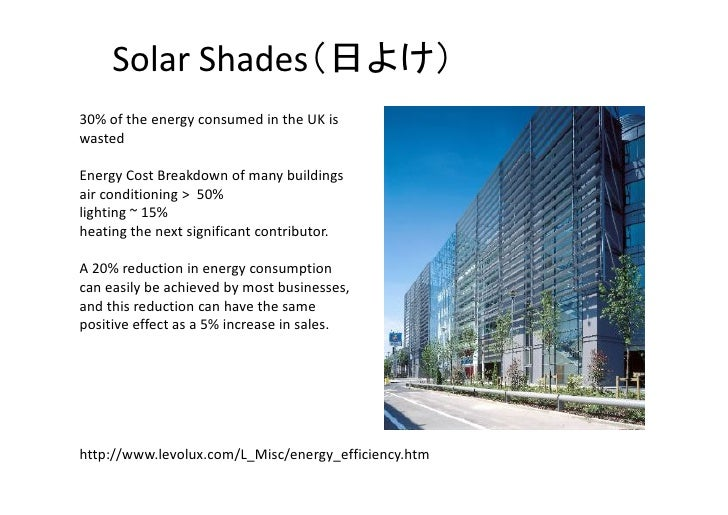 Solar Shades(日よけ) 30% of the energy consumed in the UK is wasted  Energy Cost Breakdown of many buildings air conditioning...
