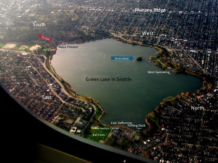 Green Lake in Seattle North South Phinney Ridge West East Fishing Dock Aqua Theater Recreation Center East Swimming West S...