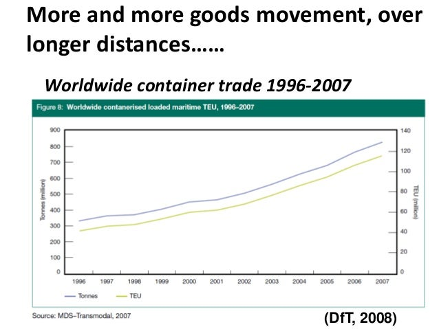 logistics and trade in the future Quite surprisingly, although transport and logistics are rather relevant sectors in  global growth and trade, literature on future scenarios of logistics systems,.