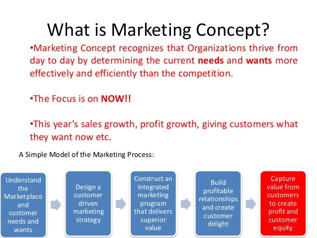 What is Marketing Concept? •Marketing Concept recognizes that Organizations thrive from day to day by determining the curr...